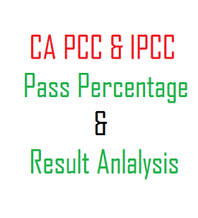 ca-ipcc-pass-percentage